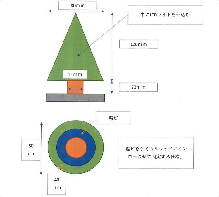 オリジナルツリーの仕様画像