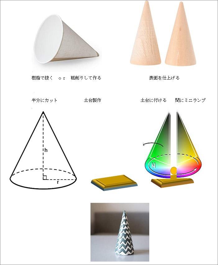 オリジナルツリー製作の手順画像